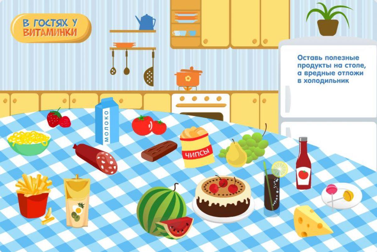 Тесты в картинках про еду