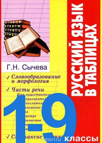 Русский язык в таблицах. 1-9 классы
