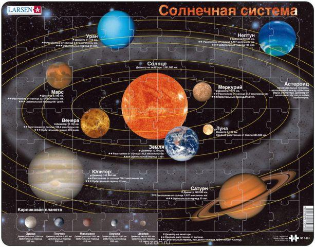 Larsen Пазл Солнечная система