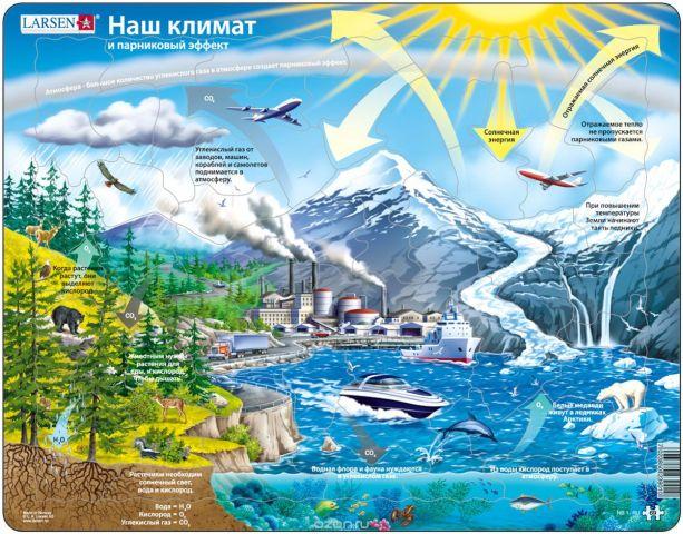 Larsen Пазл Круговорот воды