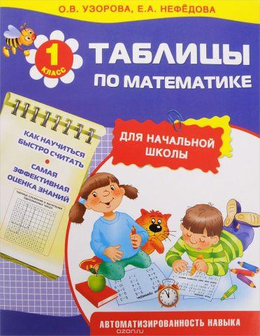 Таблицы по математике для начальной школы. 1 класс. Учебное пособие
