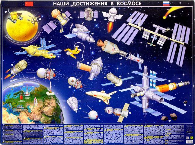 Наши достижения в космосе
