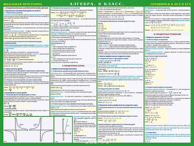 Алгебра. 8 класс. Готовимся к экзаменам. Учебное пособие. Плакат