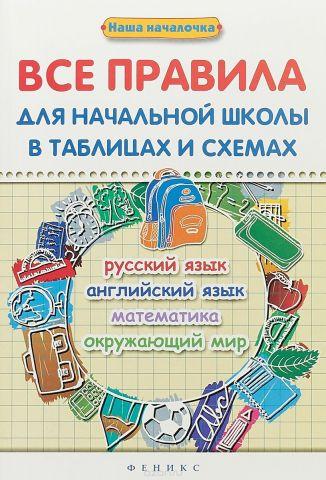 Все правила для начальной школы в таблицах и схемах