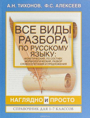 Все виды разбора по русскому языку: фонетический, по составу, морфологический, разбор словосочетания